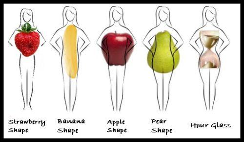 انتخاب دامن مناسب با توجه به فرم بدن شما